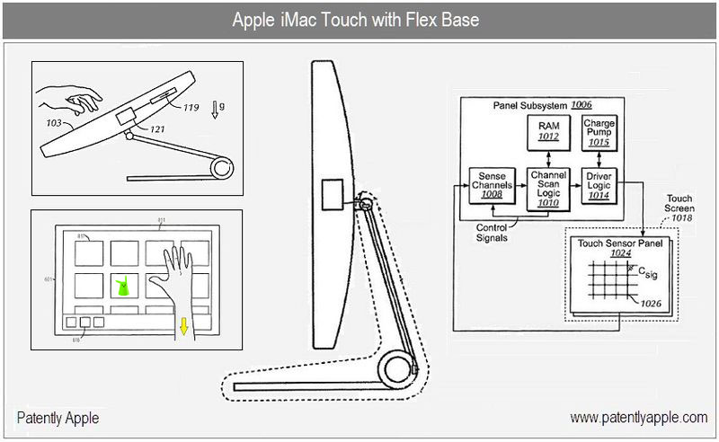 mac tv diagram with Vers Un Imac Tactile Avec Un Ecran  C2 Ab Table A Dessin  C2 Bb on Triac Circuits likewise Free Body Diagram Vibration moreover Treble Bleed Circuit Values Wiring Diagrams together with Magic Keyboard Us English further Iphone 6 Renderings.