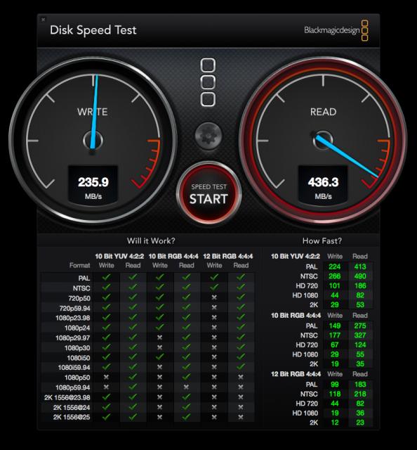 Sur de l'Intel (436 Mo/s)