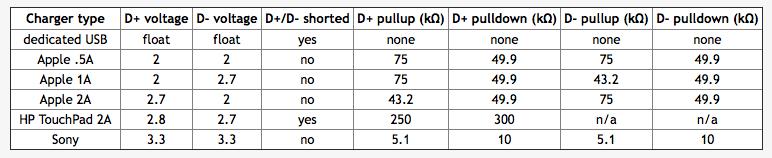 http://www.journaldulapin.com/wp-content/uploads/2014/05/Capture-d%E2%80%99%C3%A9cran-2014-05-11-%C3%A0-13.33.35.png
