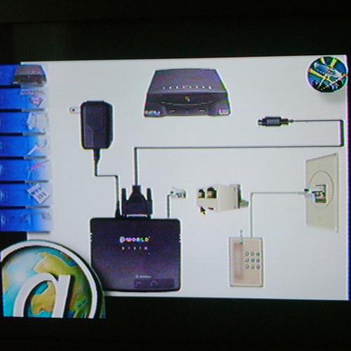 Le modem américain demande une alimentation dédiée