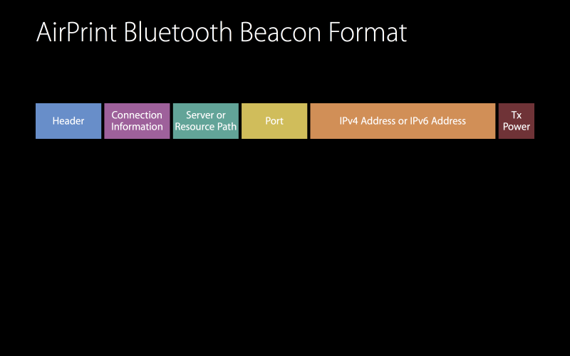 AirPrint Bluetooth Beacon