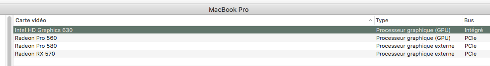 Test : le eGPU pour Mac de BlackMagic | Le journal du lapin